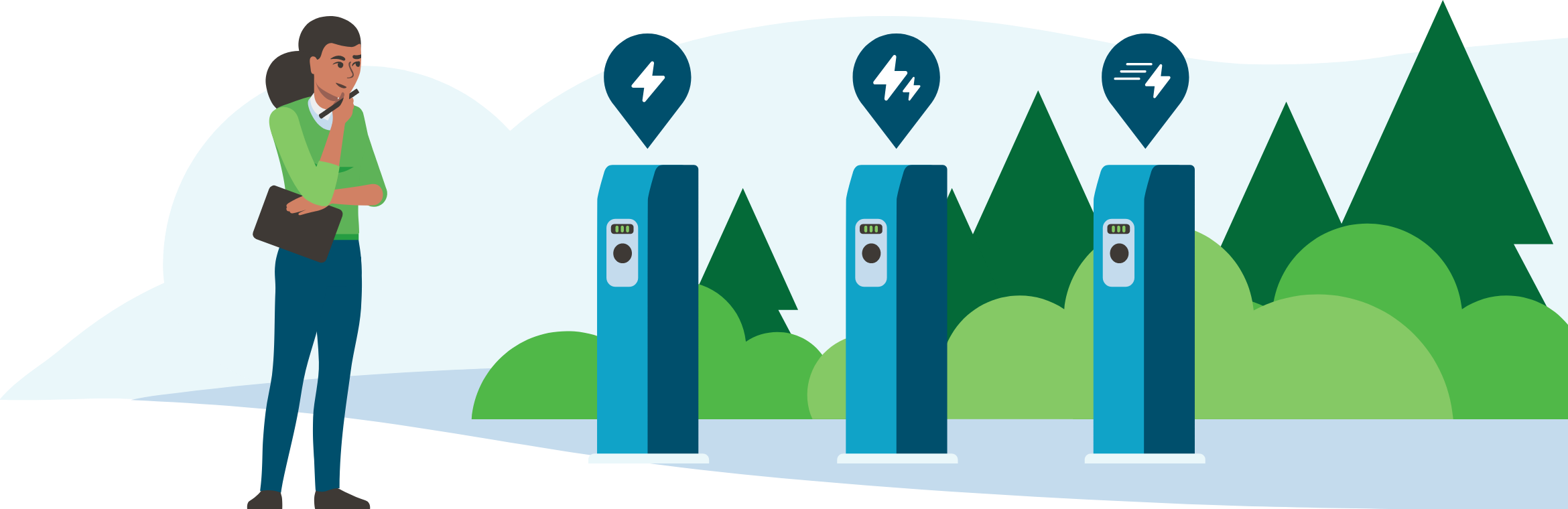 Choosing the right EV charger