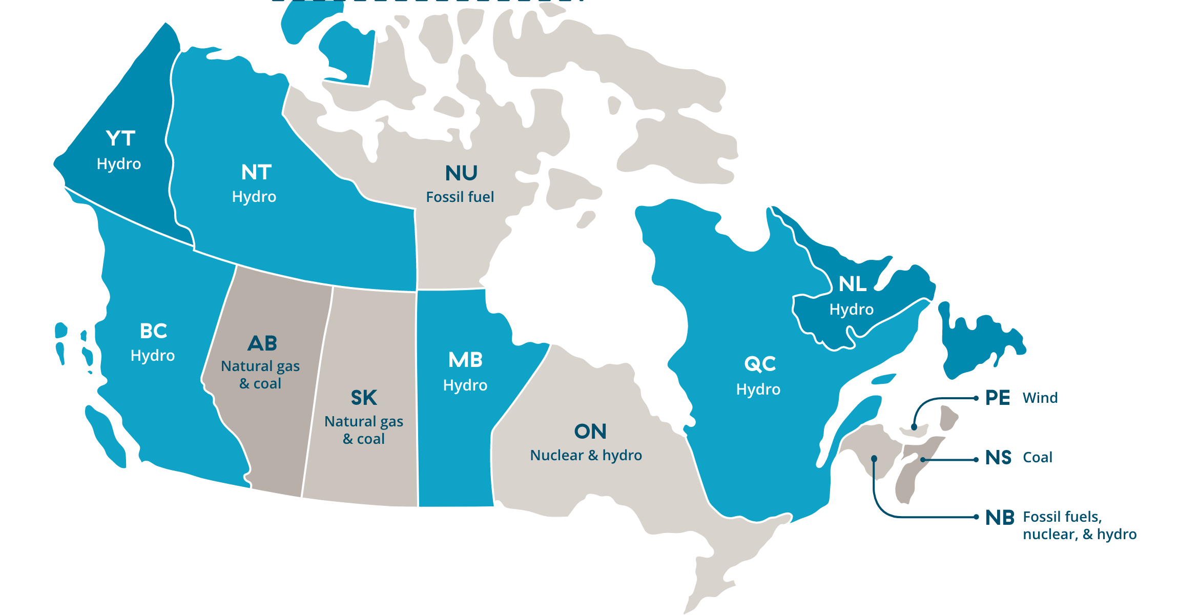 Map of clean energy sources in Canada