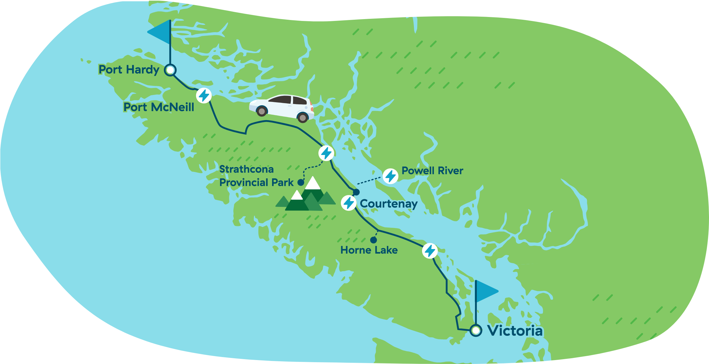 Map of Victoria to Port Hardy road trip